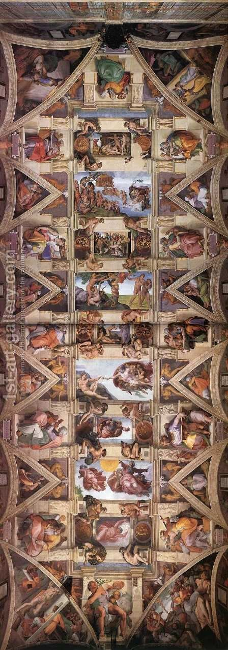 Ceiling of the Sistine Chapel by Michelangelo - Reproduction Oil Painting