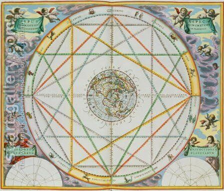The Conjunction of the Planets, from 'The Celestial Atlas, or The Harmony of the Universe' by Andreas Cellarius - Reproduction Oil Painting
