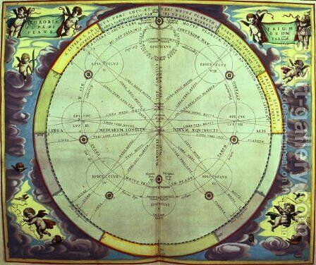 Planetary Theory, one of a series from 'The Celestial Atlas, or the Harmony of the Universe'  1660 by Andreas Cellarius - Reproduction Oil Painting