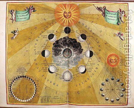 Phases of the Moon, from 'The Celestial Atlas, or The Harmony of the Universe' 1660-61 by Andreas Cellarius - Reproduction Oil Painting