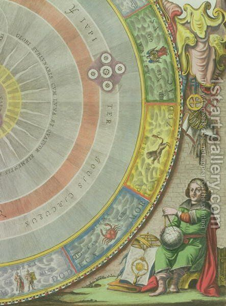 Nicolaus Copernicus (1473-1543), detail from a Map showing the Copernican System of Planetary Orbits, 'Planisphaerium Copernicanum', from 'The Celestial Atlas, or The Harmony of the Universe' by Andreas Cellarius - Reproduction Oil Painting