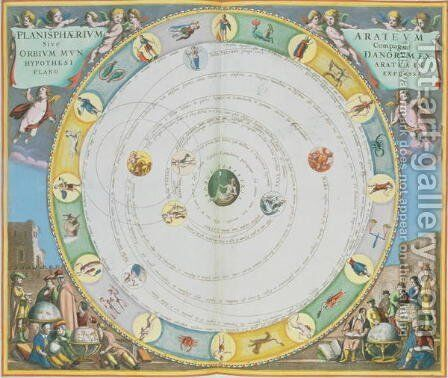 Chart describing the Movement of the Planets, from 'A Celestial Atlas, or The Harmony of the Universe' by Andreas Cellarius - Reproduction Oil Painting