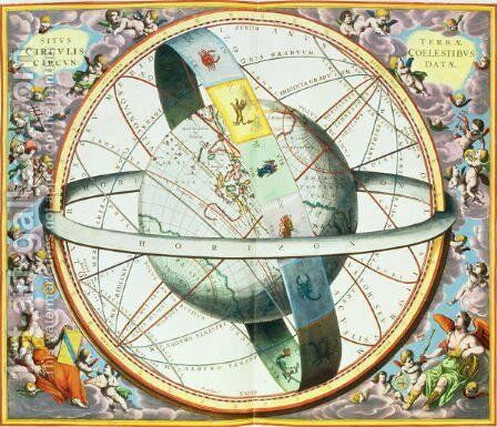 The Situation of the Earth in the Heavens, plate 74 from 'The Celestial Atlas, or the Harmony of the Universe' by Andreas Cellarius - Reproduction Oil Painting