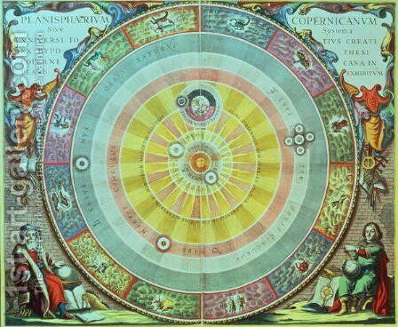The Copernican System,'Planisphaerium Copernicanum', c.1543, devised by Nicolaus Copernicus (1473-1543) from 'The Celestial Atlas, or the Harmony of the Universe' by Andreas Cellarius - Reproduction Oil Painting