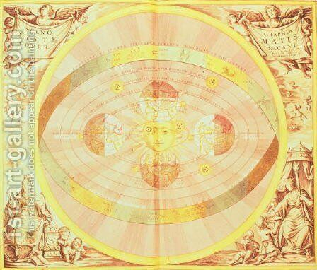 The Copernican system of the sun, from the 'Harmonia Macrocosmica' 1660 by Andreas Cellarius - Reproduction Oil Painting