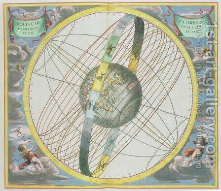 Map Charting the Orbit of the Moon around the Earth, from 'A Celestial Atlas, or The Harmony of the Universe' by Andreas Cellarius - Reproduction Oil Painting