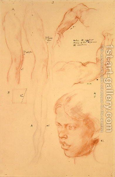 Annotated demonstration, Drawings and a Study of a Girl's Head by Henry Tonks - Reproduction Oil Painting