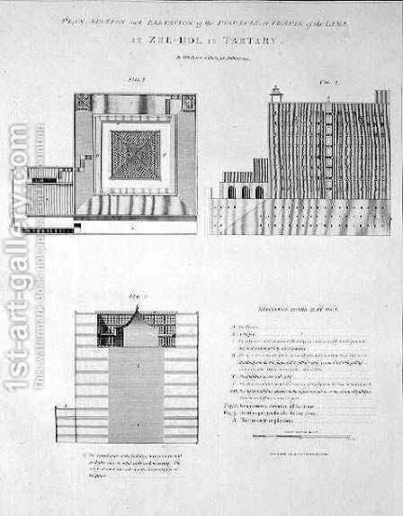 Plan, Section and Elevation of the Poo-ta-la, or Temple of the Lama at Zhe-hol in Tartary, engraved by Joseph Baker, pub. by G. Nicol, 1796 by (after) Parish, Henry William - Reproduction Oil Painting
