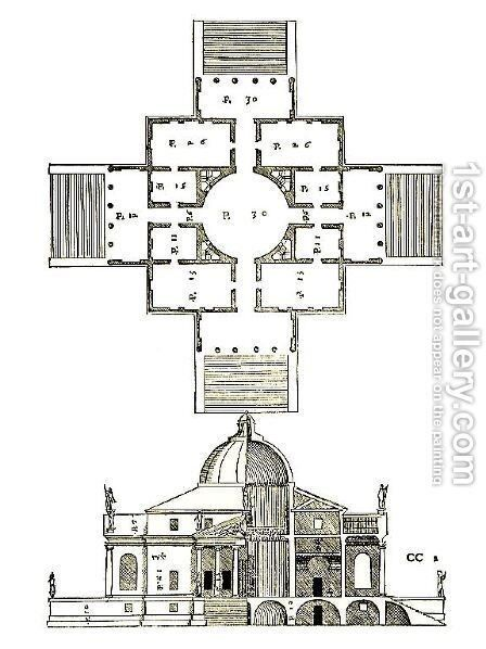 Plan and cross section of Villa Rotunda, illustration from a facsimile copy of I Quattro Libri dellArchitettura written by Palladio, originally published 1570 by (after) Palladio, Andrea - Reproduction Oil Painting