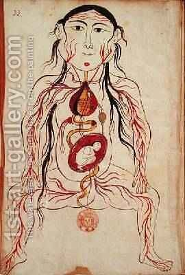 Ms Persan 151 Fol32 Anatomical diagram of a woman and her foetus by b. Eliyas Chirazi Mansour - Reproduction Oil Painting