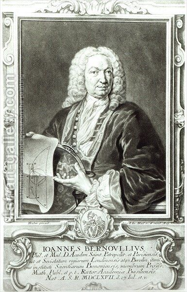 Portrait of Jean Bernoulli 1667-1748 by (after) Huber, Johann Rudolph the Elder - Reproduction Oil Painting