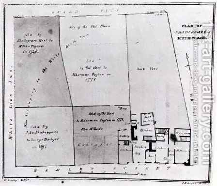 Plan of Shakespeares Birthplace by (after) Heming, W. - Reproduction Oil Painting