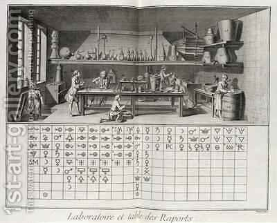Scientific laboratory and table of chemical signs by (after) Goussier, Louis-Jacques - Reproduction Oil Painting