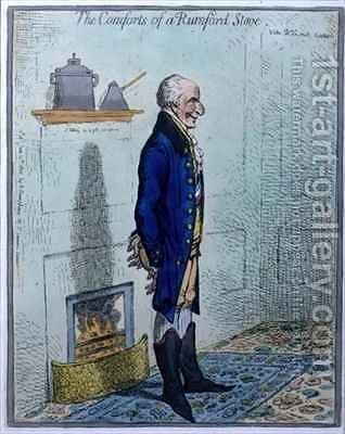 The Comforts of a Rumford Stove by James Gillray - Reproduction Oil Painting