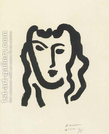 Patitcha. Masque by Henri Matisse - Reproduction Oil Painting