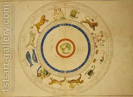 Zodiac Calendar, from an Atlas of the World in 33 Maps, Venice by Christoph Ludwig Agricola - Reproduction Oil Painting