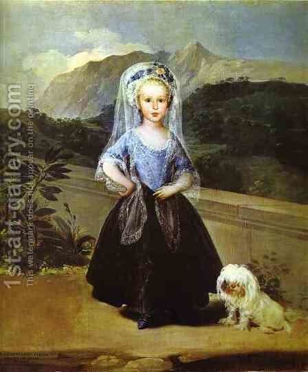 Portait Of Maria Teresa De Borbon Y Vallabriga by Goya - Reproduction Oil Painting